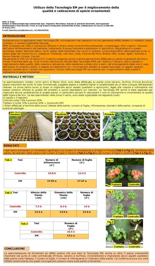 Incremento della qualità e dello sviluppo delle piante