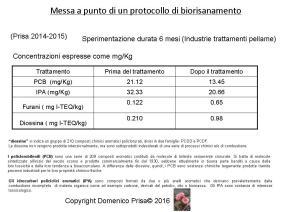 Vittorio Veneto presentazione 27 Agosto dr. Prisa1