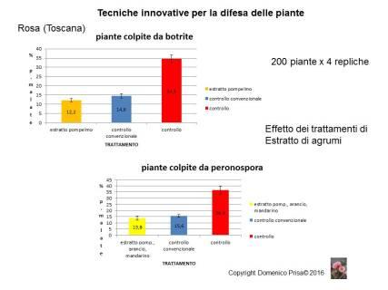 estratti vegetali per la difesa delle piante